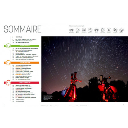 HS22 sommaire